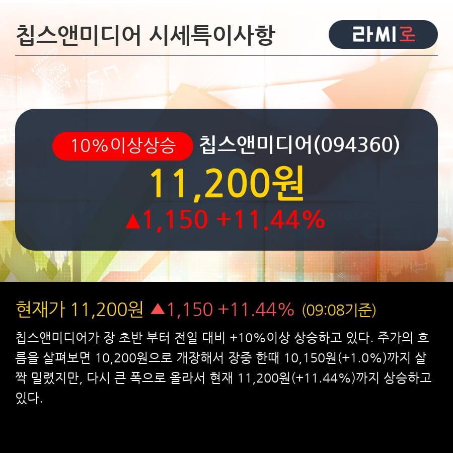 '칩스앤미디어' 10% 이상 상승, 단기·중기 이평선 정배열로 상승세