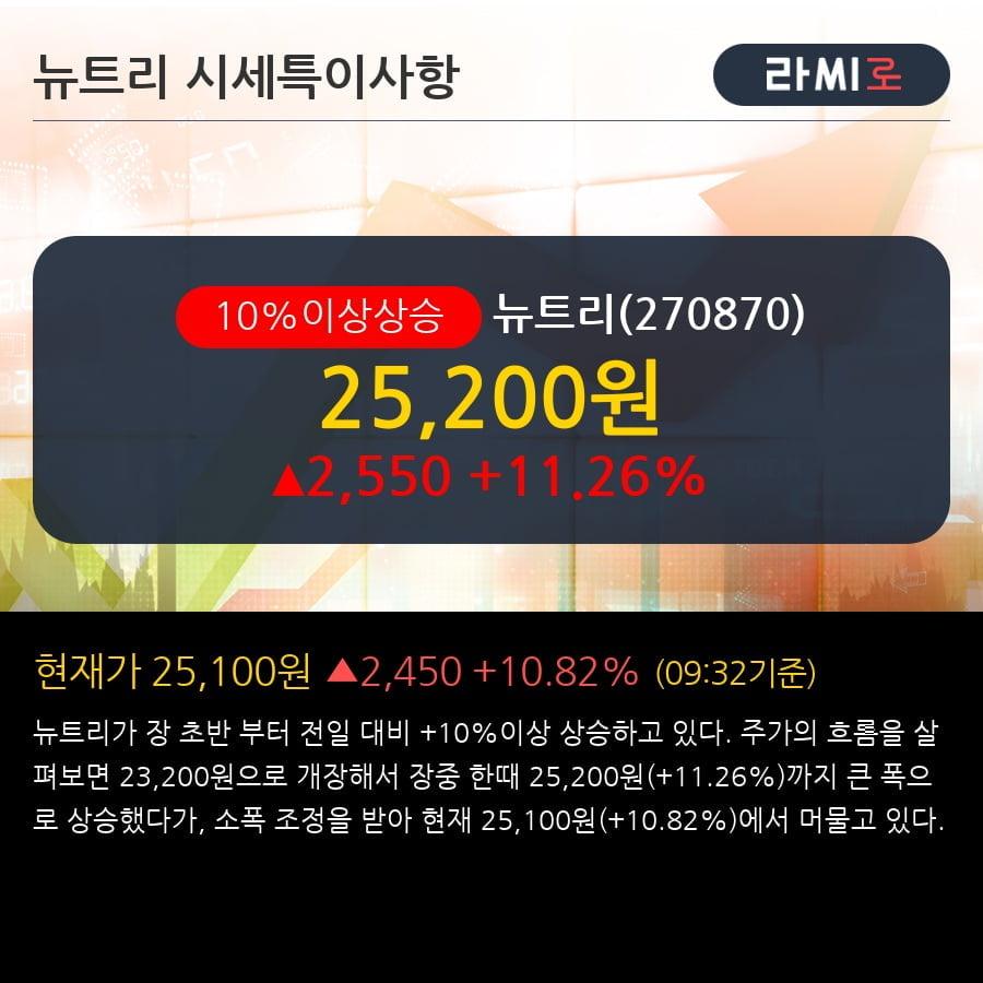 '뉴트리' 10% 이상 상승, 홈쇼핑 및 판매채널 다각화 중 - BNK투자증권, BUY(신규)