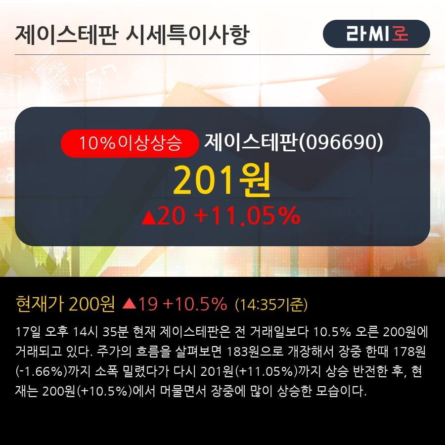 '제이스테판' 10% 이상 상승, 주가 상승세, 단기 이평선 역배열 구간
