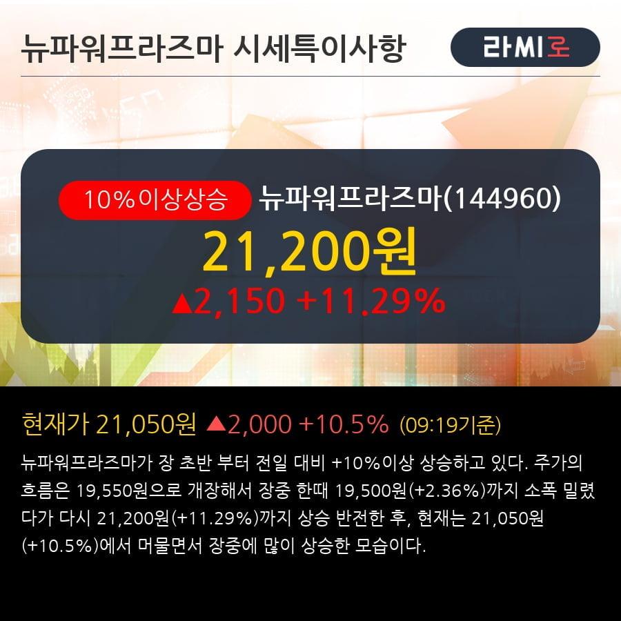 '뉴파워프라즈마' 10% 이상 상승, 주가 상승세, 단기 이평선 역배열 구간