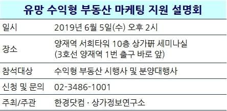 [한경부동산] 상가·오피스텔 시행사, 분양업체 모여라···5일 마케팅 지원 설명회
