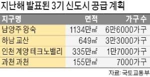 """3기 신도시 7일 추가 발표…""""광명·시흥 유력"""""""