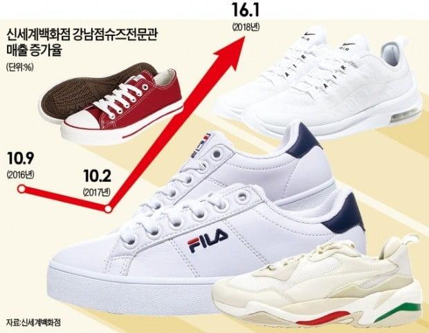 조연에서 주연으로…'신발의 시대'가 왔다