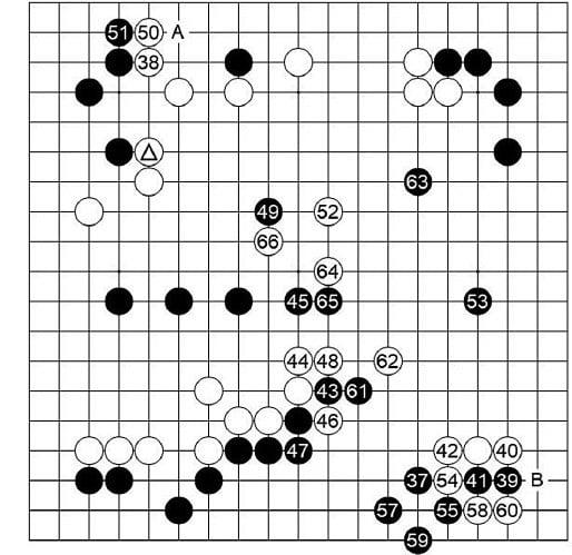 [제23기 하림배 여자국수전] 중반 전투 돌입
