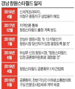 """[단독] """"롯데몰 허가하라"""" 서울시 달려간 상암 주민"""