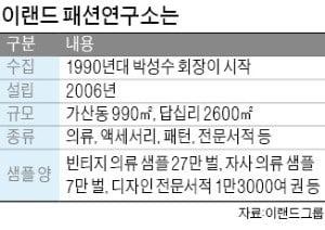"""""""트렌드는 빈티지서 시작""""…의류 27만벌 빼곡"""