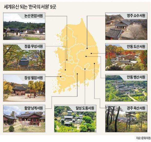 조선 성리학 사설교육의 산실…書院 9곳 세계문화유산 된다