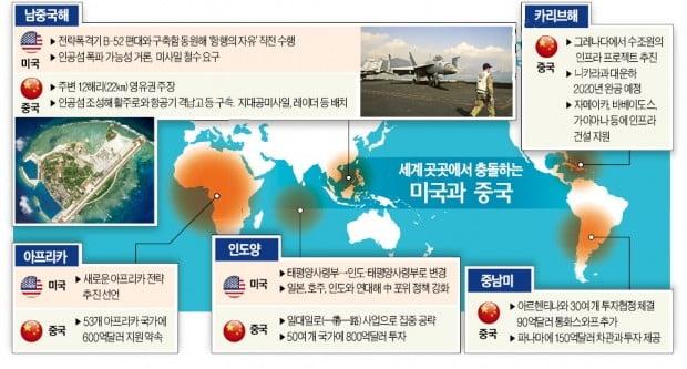美·中, 무역전쟁 넘어 세계 곳곳서 충돌…남중국해부터 아프리카까지 '쟁탈전'