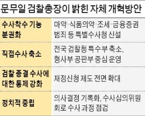 """양복 벗어 흔든 문무일…""""누가 檢 흔드나"""" 비판"""