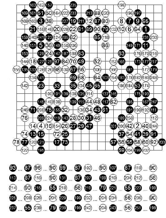 [제23기 하림배 여자국수전] 이슬아 선취점