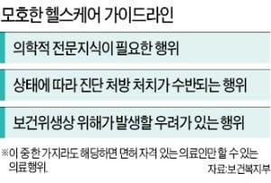 '당뇨 관리앱' 中에 수출했지만…한국선 규제 탓 '반쪽 서비스'