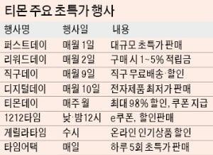 """이진원 티몬 부사장 """"빠른 배송·좋은 서비스보다 값싸야 팔린다"""""""
