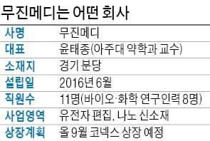 """무진메디 """"유전자 편집으로 대장암 정복할 것"""""""