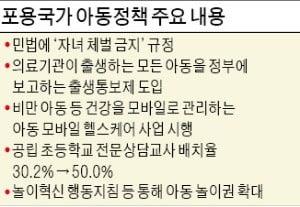 """""""자녀 체벌 원천금지""""…'사랑의 매'도 못 든다"""