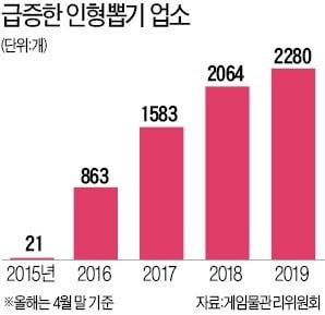 [단독] 드론·공기청정기…불법경품 판치는 인형뽑기방