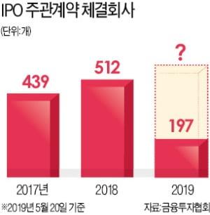 """박영선 중소벤처기업부 장관 """"12兆 펀드로 유니콘 10개 이상 키운다"""""""