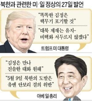 """트럼프 """"똑똑한 김정은, 핵 포기할 것""""…아베 """"김정은 만나 대화하겠다"""""""