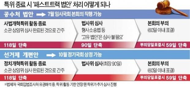 사개특위 종료냐, 연장이냐…'딜레마' 빠진 한국당