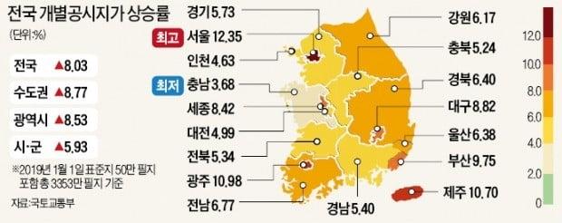 전국 땅값 8.03% 상승, 11년 만에 최대폭…서울 12.35% 올라 1위