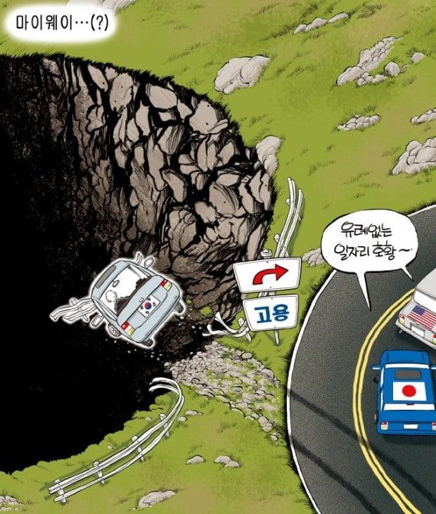 [금요 만평] 마이웨이…(?)