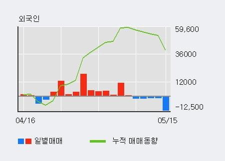 '한국단자' 5% 이상 상승, 전일 기관 대량 순매수