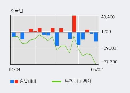 '에이테크솔루션' 10% 이상 상승, 단기·중기 이평선 정배열로 상승세