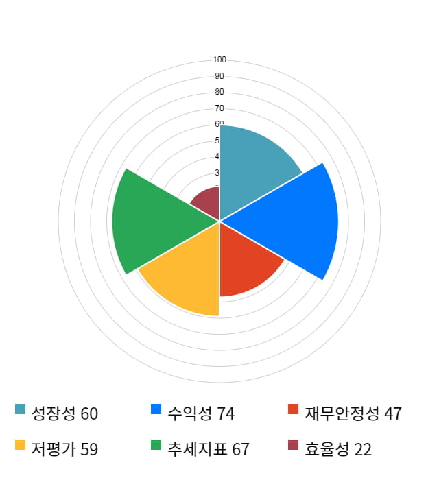 이즈미디어, 전일 대비 약 8% 하락한 7,910원