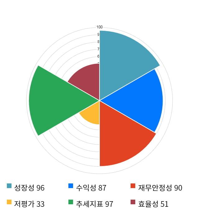 유비쿼스홀딩스, 전일 대비 약 8% 하락한 26,550원