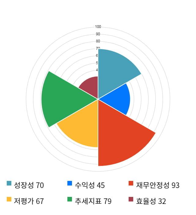 부국철강, 전일 대비 약 6% 상승한 3,620원