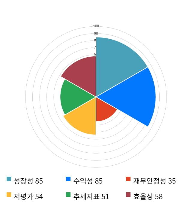 원익QnC, 전일 대비 약 6% 하락한 12,250원