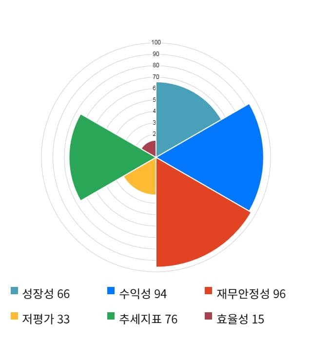칩스앤미디어, 전일 대비 약 3% 상승한 11,500원