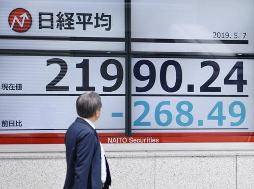 미중 무역협상 불확실성에 韓日증시 하락·中증시는 반등