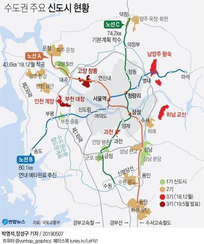 """고양·부천 3기 신도시 후보지, """"투자할 곳 있나요?"""" 문의 쇄도"""