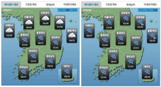 [주말 날씨] 전국 흐리고 곳곳 `비`…고온 현상 주춤