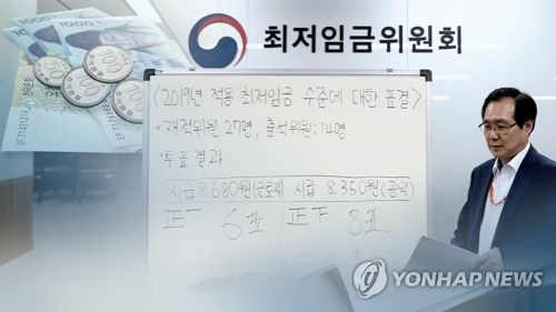 """""""최저임금 10% 오르면 고용 최대 0.79% 감소 추정"""""""