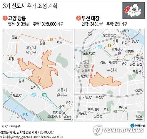 고양 창릉에 위례보다 큰 신도시…서울에도 1만가구 공급