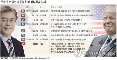 """트럼프 내달 방한…민주 """"북미대화 물꼬"""", 한국 """"2분회담 안돼"""""""