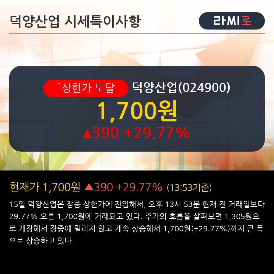 '덕양산업' 상한가↑ 도달, 주가 상승세, 단기 이평선 역배열 구간