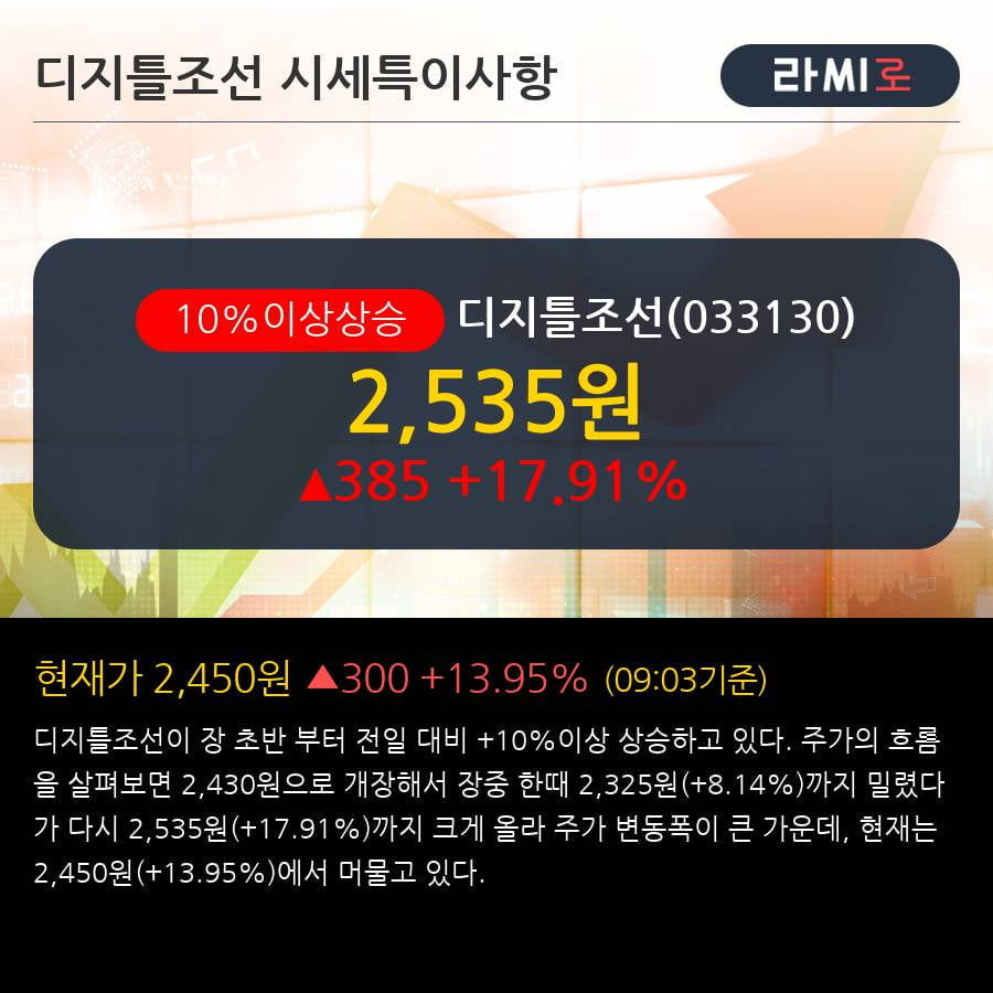 '디지틀조선' 10% 이상 상승, 단기·중기 이평선 정배열로 상승세
