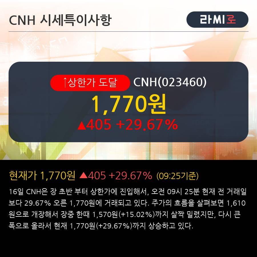 'CNH' 상한가↑ 도달, 단기·중기 이평선 정배열로 상승세
