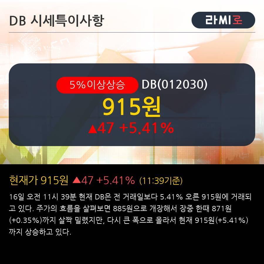 'DB' 5% 이상 상승, 눈에 안보이는 실적의 의미