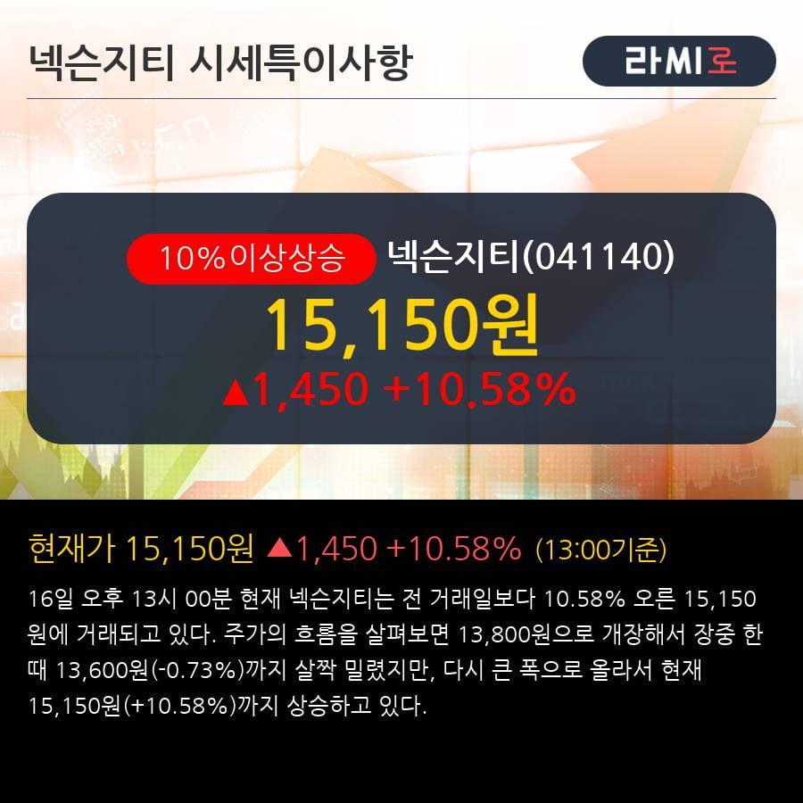 '넥슨지티' 10% 이상 상승, 단기·중기 이평선 정배열로 상승세