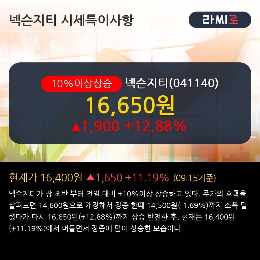 '넥슨지티' 10% 이상 상승, 최근 3일간 외국인 대량 순매수