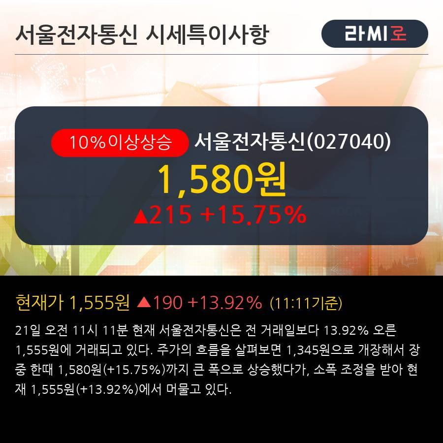 '서울전자통신' 10% 이상 상승, 주가 60일 이평선 상회, 단기·중기 이평선 역배열