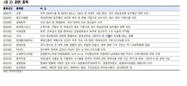 =한국투자증권 제공