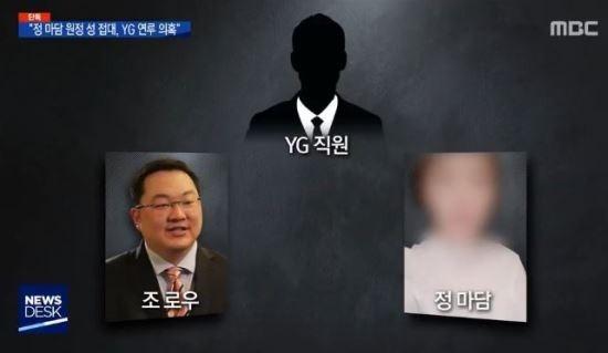 정마담과 조로우 /사진=MBC 방송화면 캡처