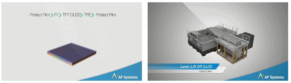 플렉시블 디스플레이(Flexible Display)를 위해 설계된 레이저 박막 분리(Laser Lift-Off)시스템