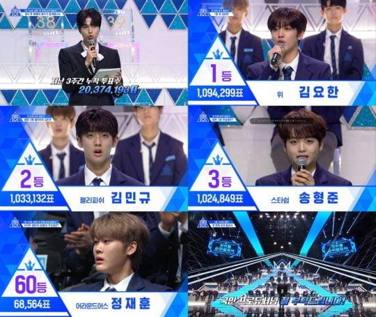 '프로듀스 X 101' 김요한, 김민규, 송형준 / 사진=Mnet 방송화면