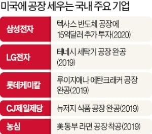무역전쟁 리스크 커지자…미국으로 몰려가는 한국기업들