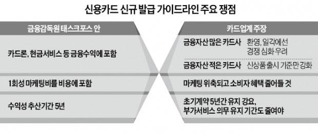 '흑자 카드'만 판매 허용해주겠다는 금감원